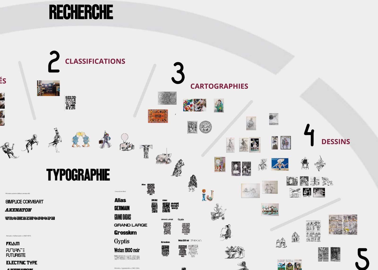 Jean Alessandrini — Cartographie de son œuvre.