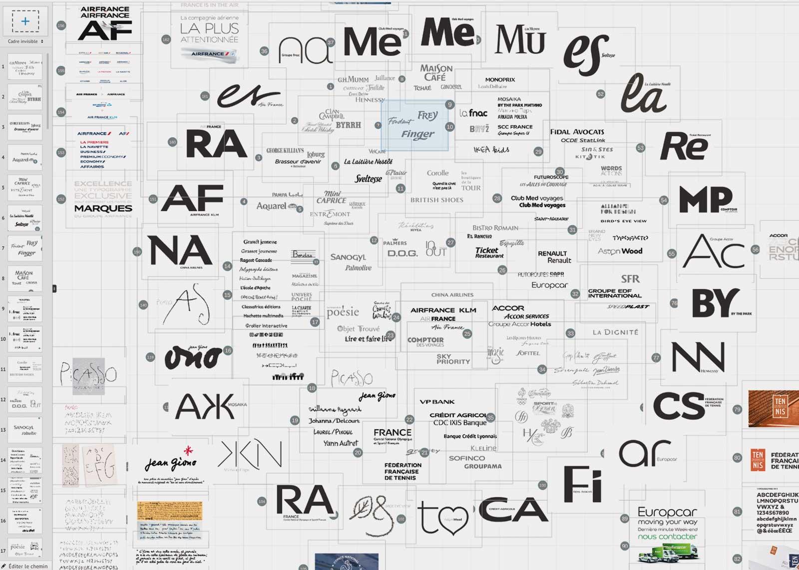 Mindmap de 150 créations typographiques récentes, par domaines d'application.